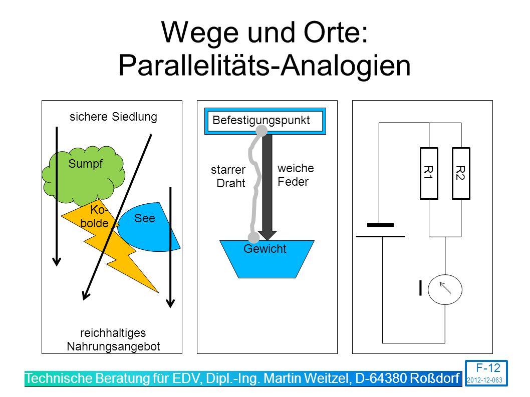 Wege und Orte: Parallelitäts-Analogien