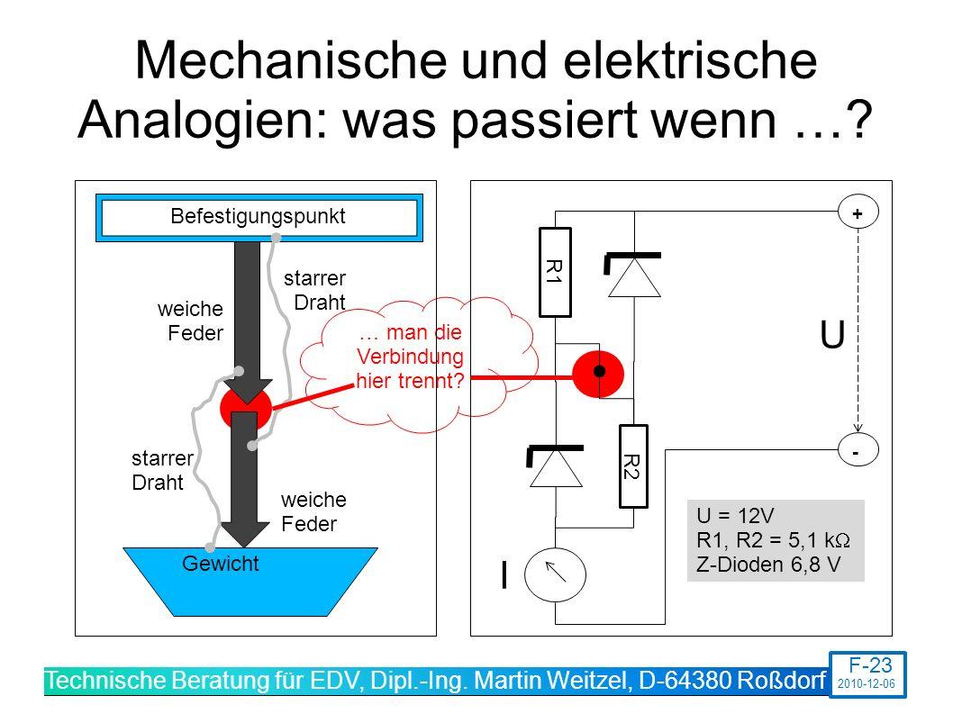 Mechanische und elektrische Analogien: was passiert wenn …