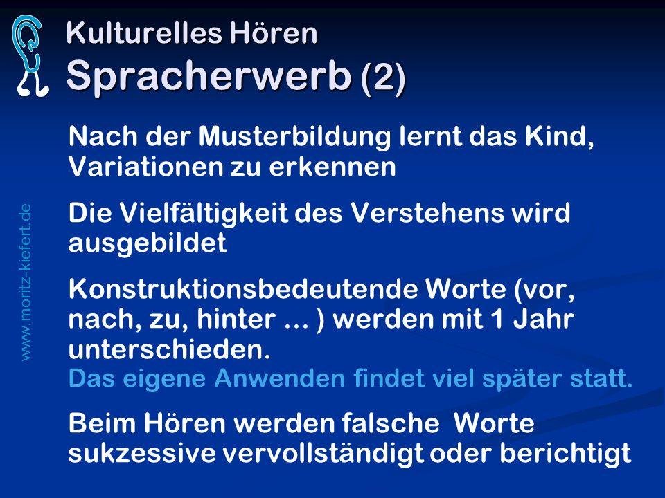 Kulturelles Hören Spracherwerb (2)