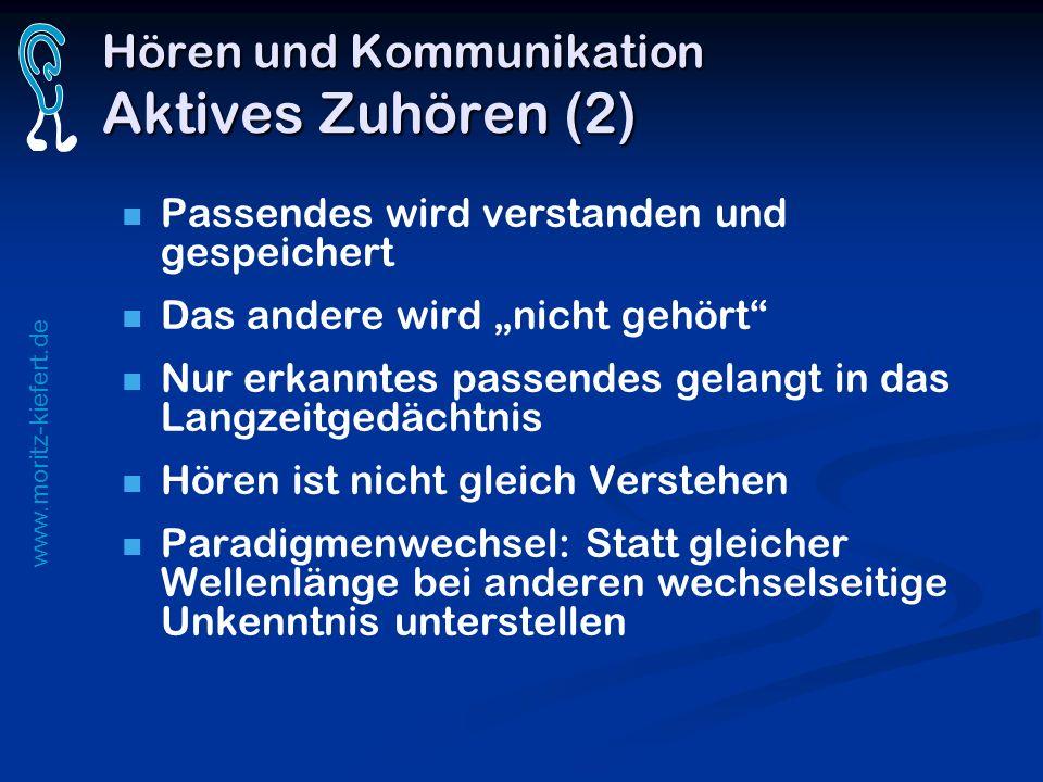 Hören und Kommunikation Aktives Zuhören (2)