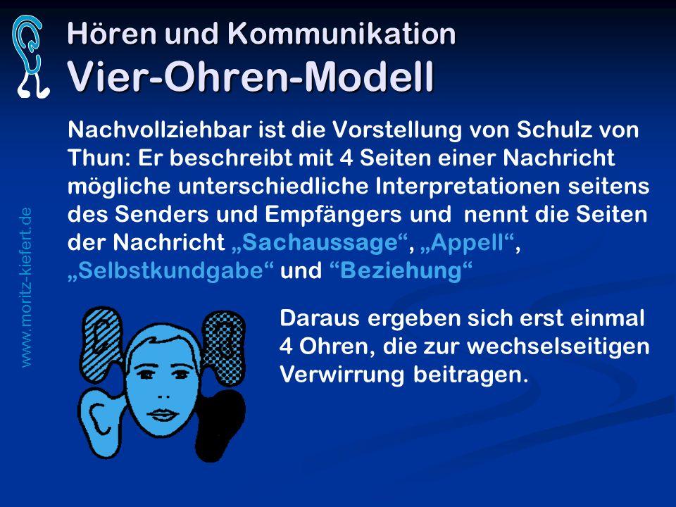 Hören und Kommunikation Vier-Ohren-Modell