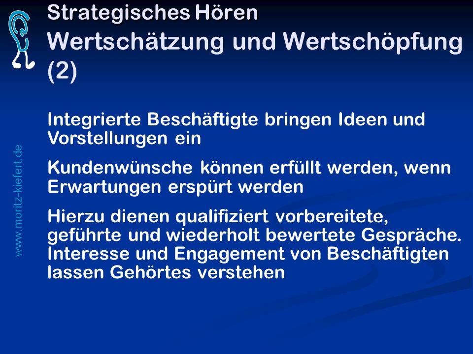 Strategisches Hören Wertschätzung und Wertschöpfung (2)