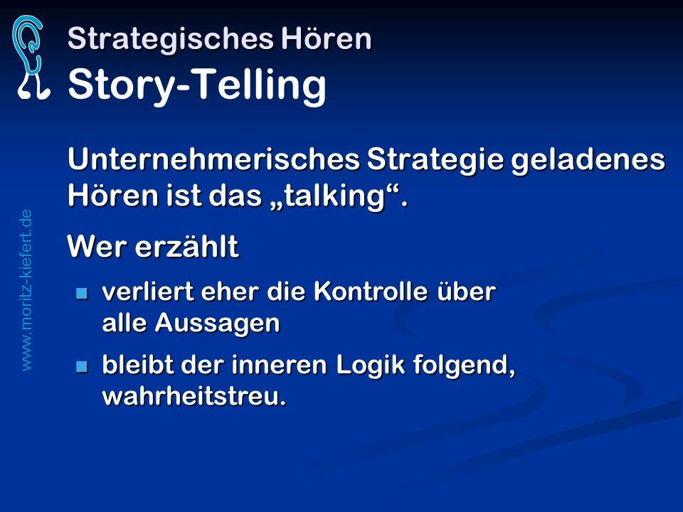 Strategisches Hören Story-Telling