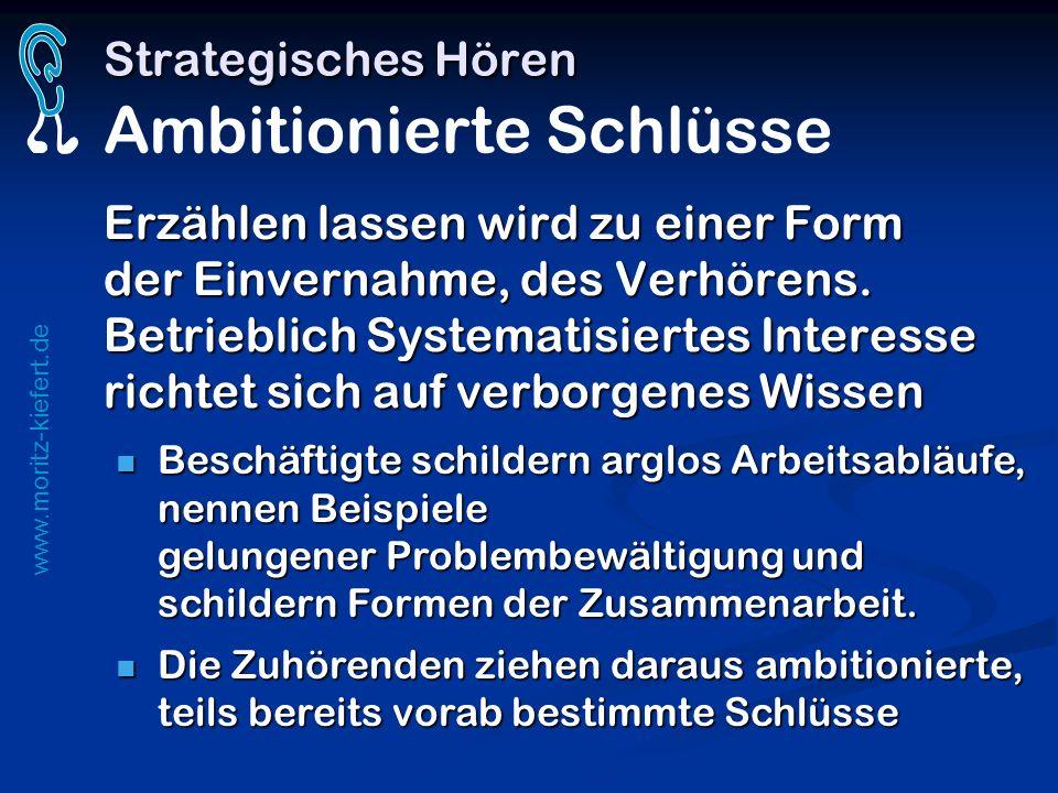 Strategisches Hören Ambitionierte Schlüsse