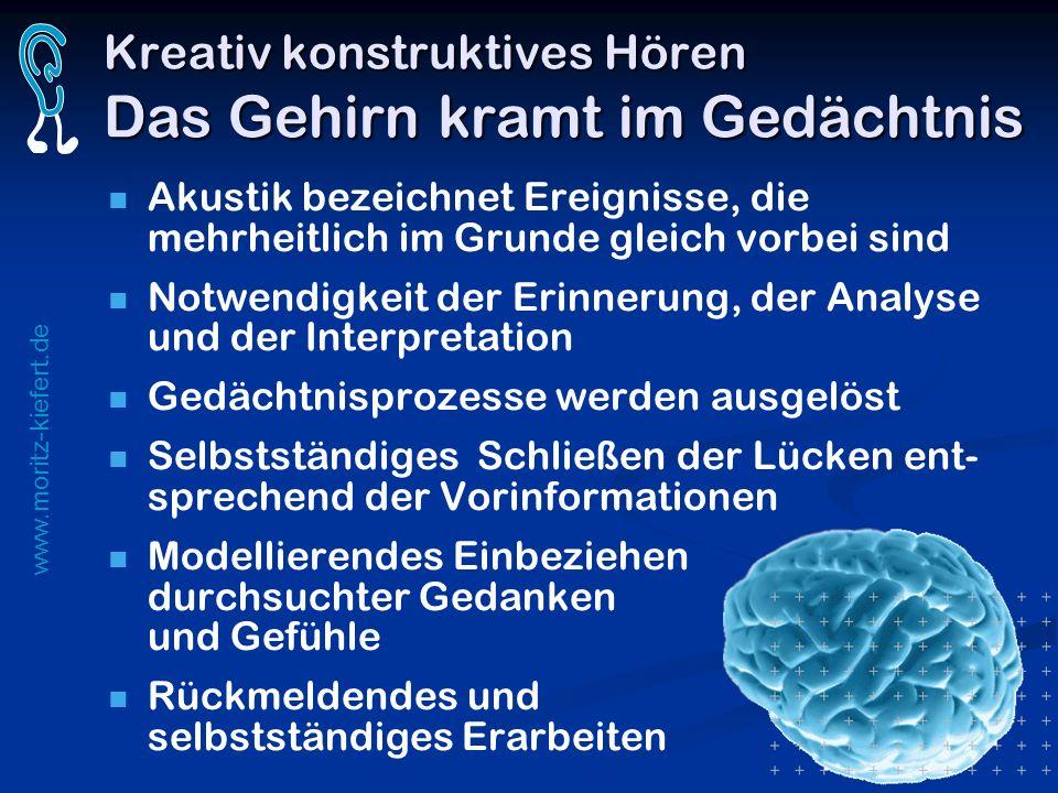 Kreativ konstruktives Hören Das Gehirn kramt im Gedächtnis