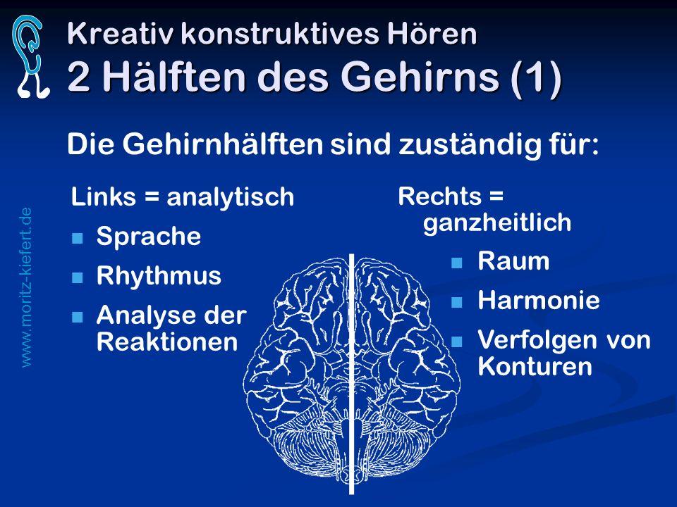 Kreativ konstruktives Hören 2 Hälften des Gehirns (1)