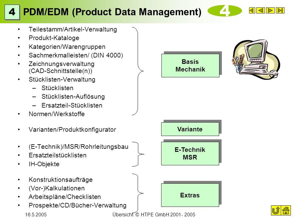 PDM/EDM (Product Data Management)