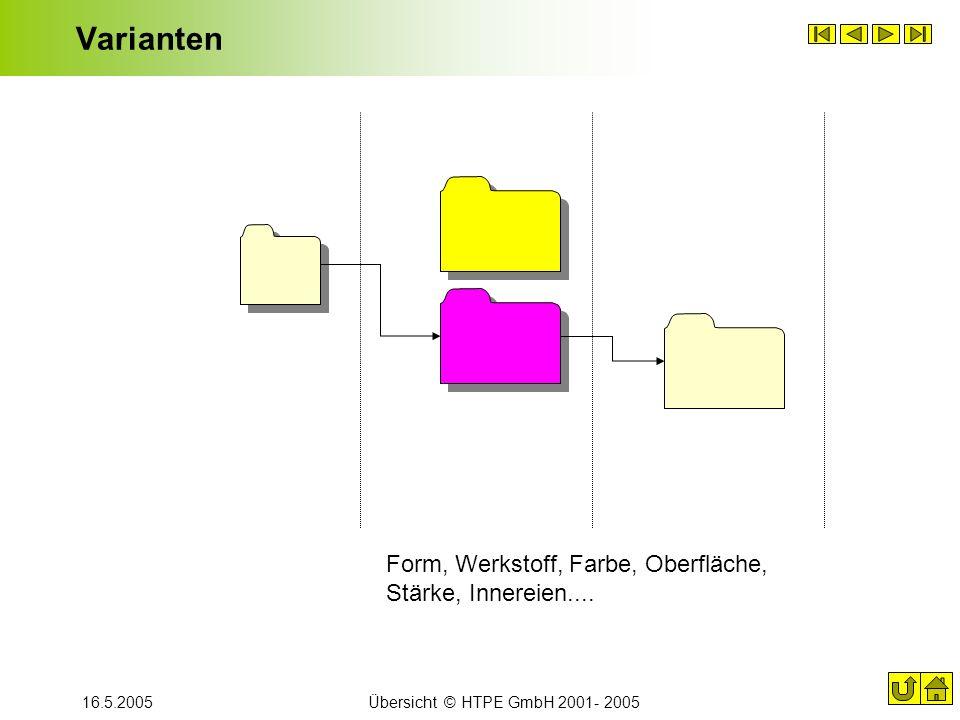 Varianten Form, Werkstoff, Farbe, Oberfläche, Stärke, Innereien....