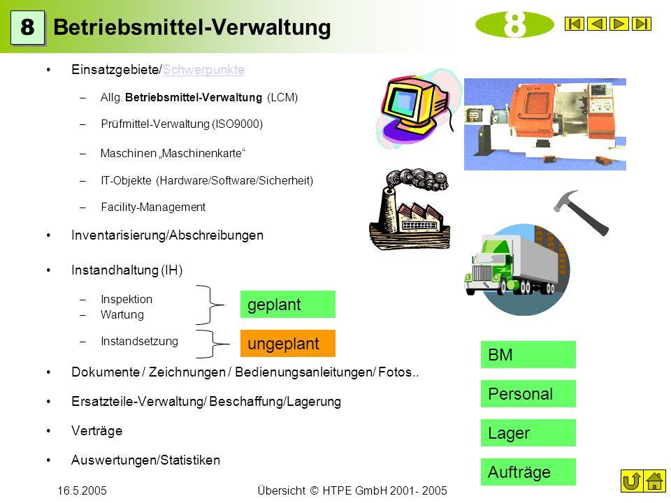 Betriebsmittel-Verwaltung