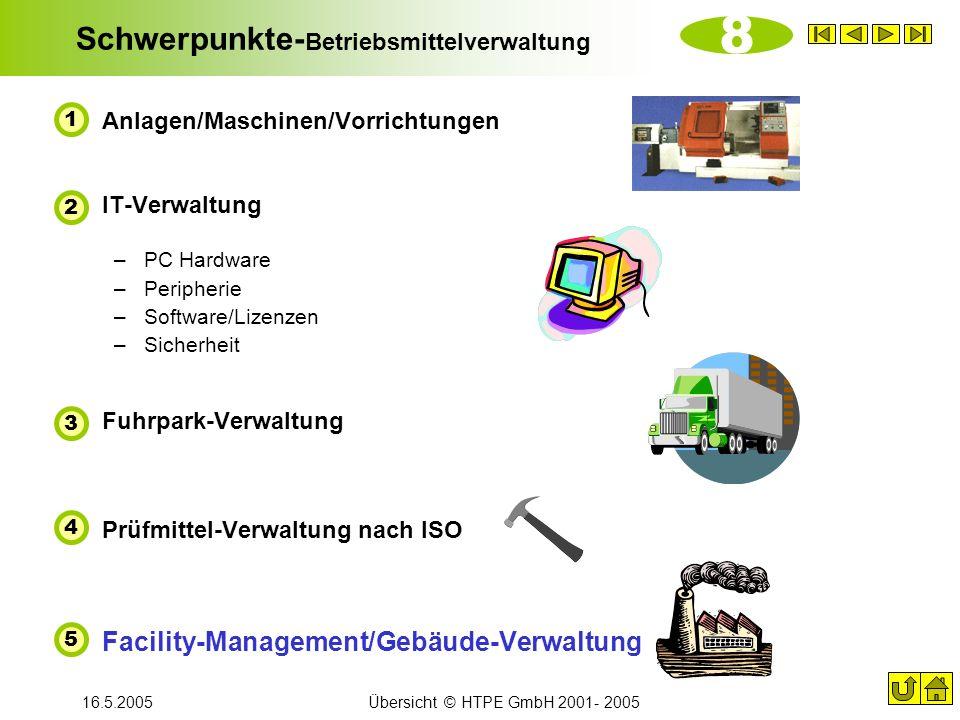 Schwerpunkte-Betriebsmittelverwaltung
