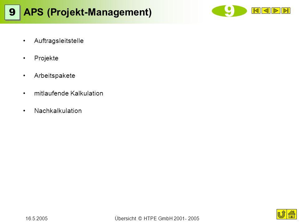APS (Projekt-Management)