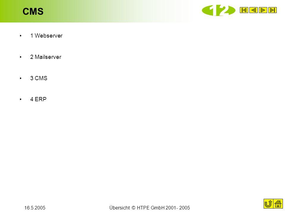 12 CMS 1 Webserver 2 Mailserver 3 CMS 4 ERP 16.5.2005