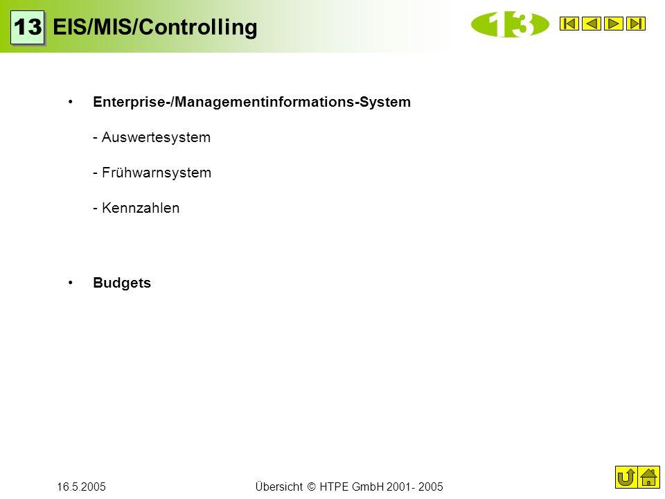 EIS/MIS/Controlling 13. 13. Enterprise-/Managementinformations-System - Auswertesystem - Frühwarnsystem - Kennzahlen.