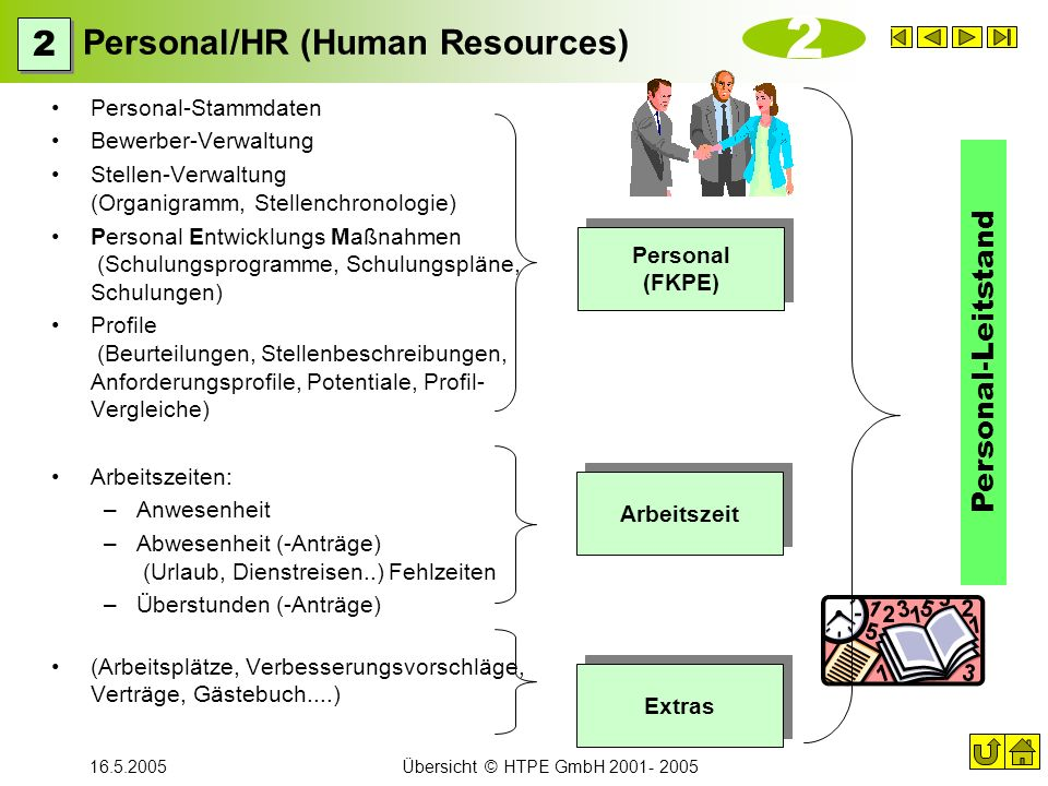 Personal/HR (Human Resources)