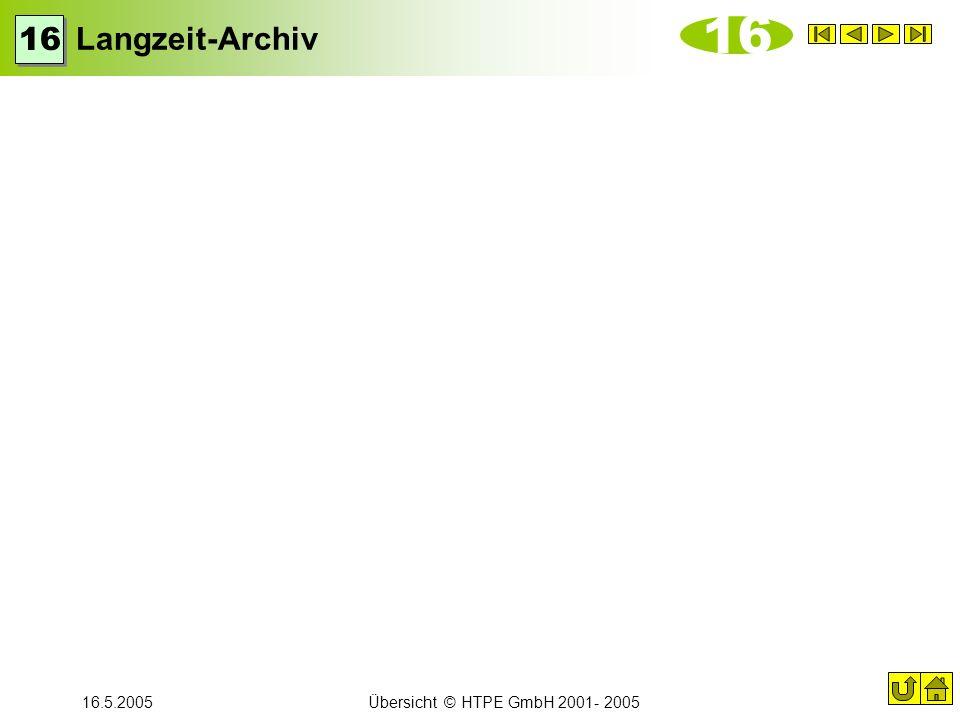 Langzeit-Archiv 16 16 16.5.2005 Übersicht © HTPE GmbH 2001- 2005