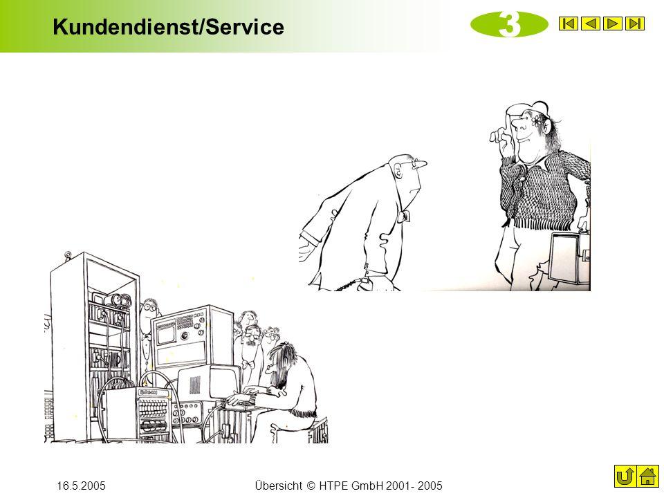 Kundendienst/Service
