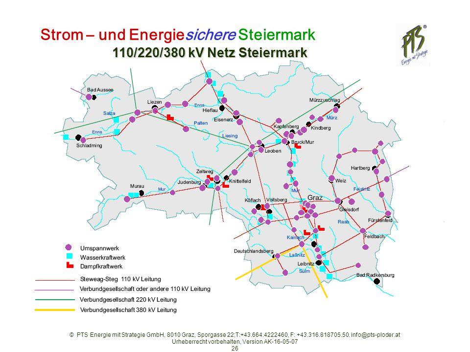 Steweag-Steg 110/220/380 kV-Netz