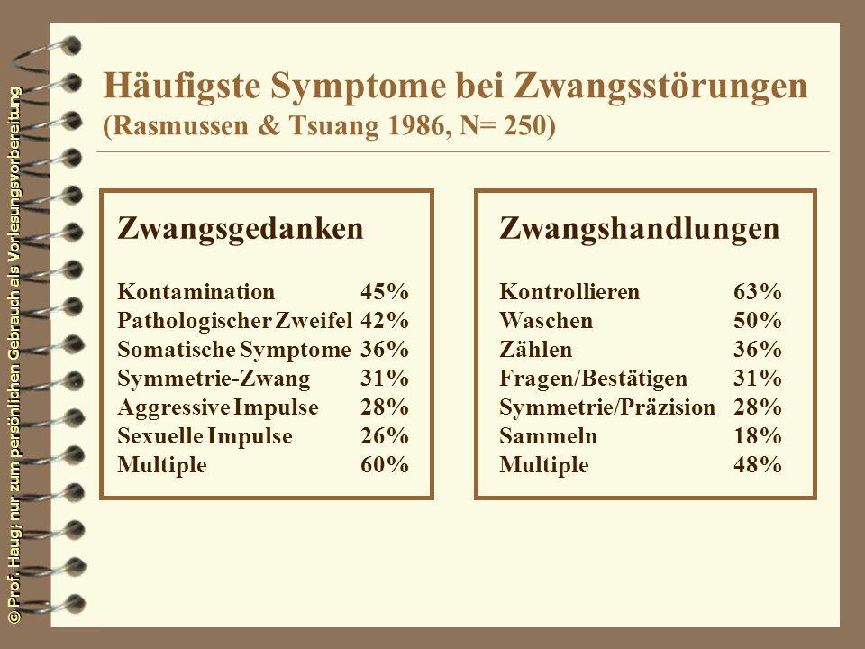 Häufigste Symptome bei Zwangsstörungen (Rasmussen & Tsuang 1986, N= 250)