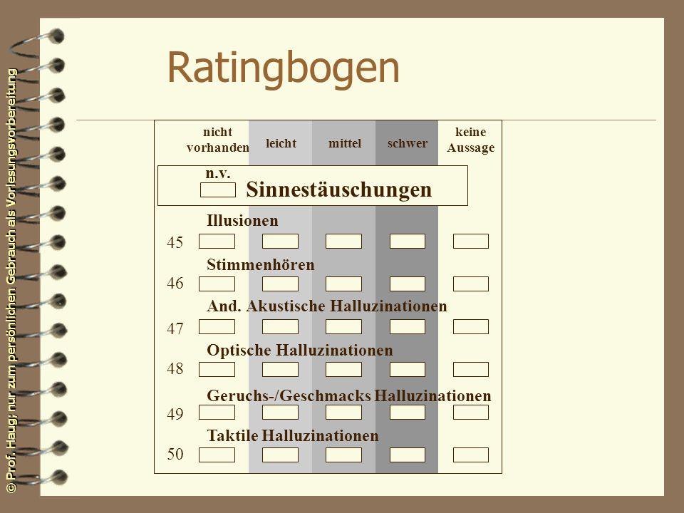 Ratingbogen Sinnestäuschungen n.v. Illusionen 45 Stimmenhören 46