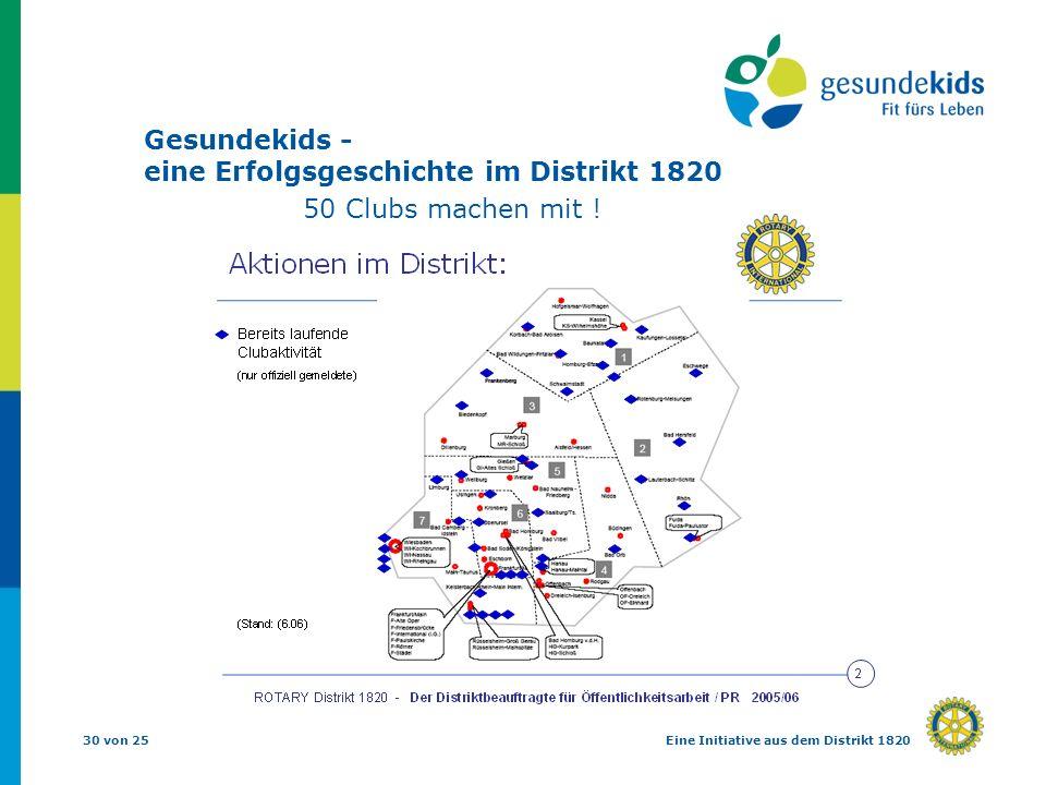 Gesundekids - eine Erfolgsgeschichte im Distrikt 1820