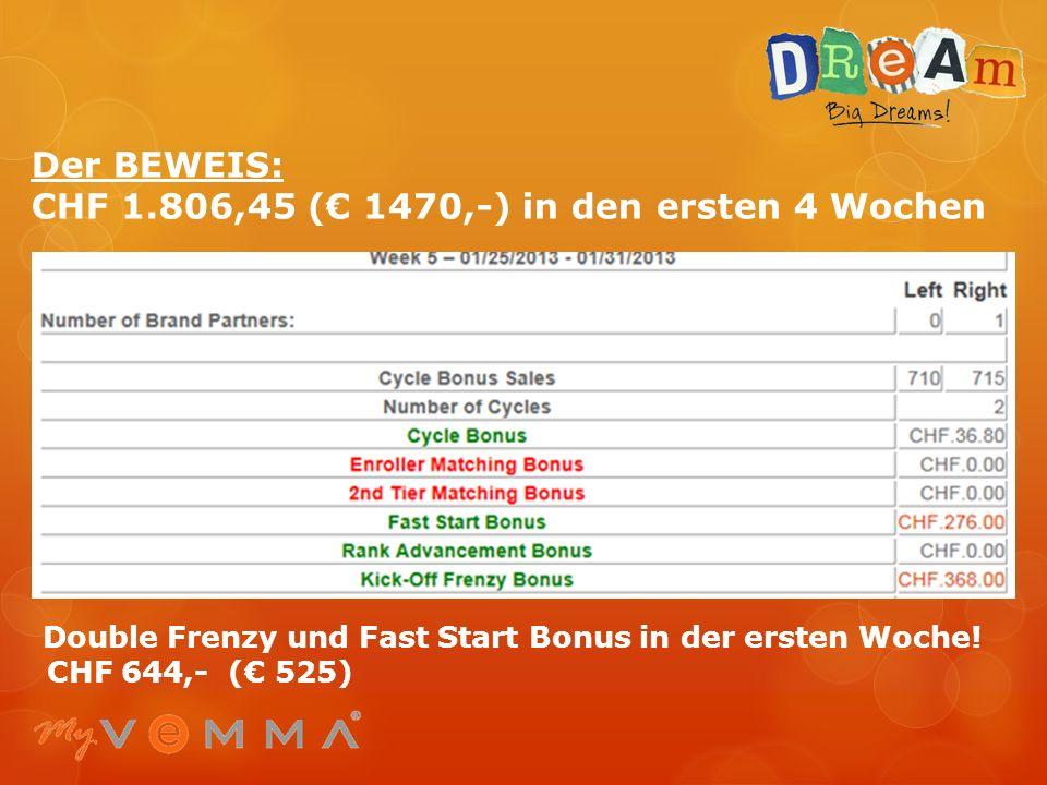 Double Frenzy und Fast Start Bonus in der ersten Woche!