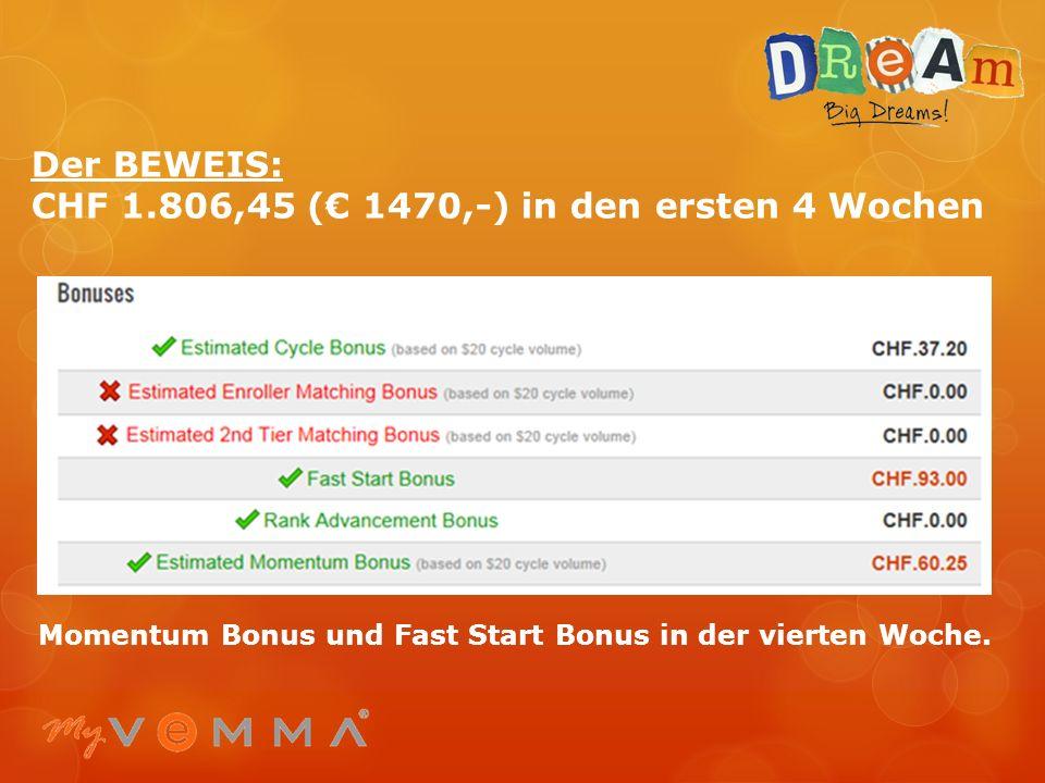 Momentum Bonus und Fast Start Bonus in der vierten Woche.