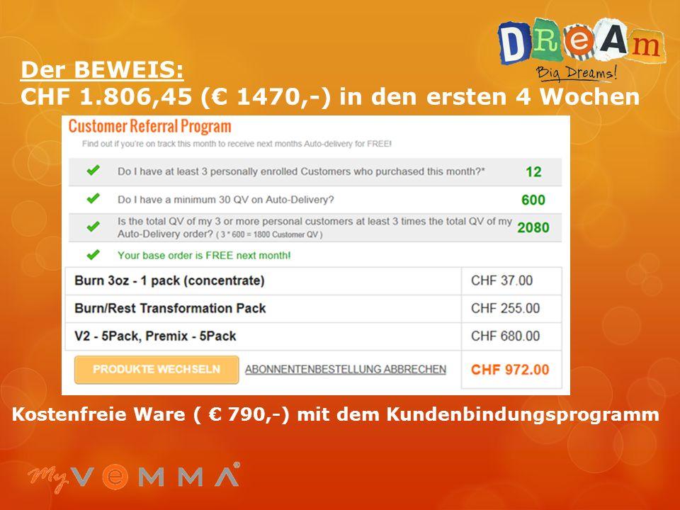 Kostenfreie Ware ( € 790,-) mit dem Kundenbindungsprogramm