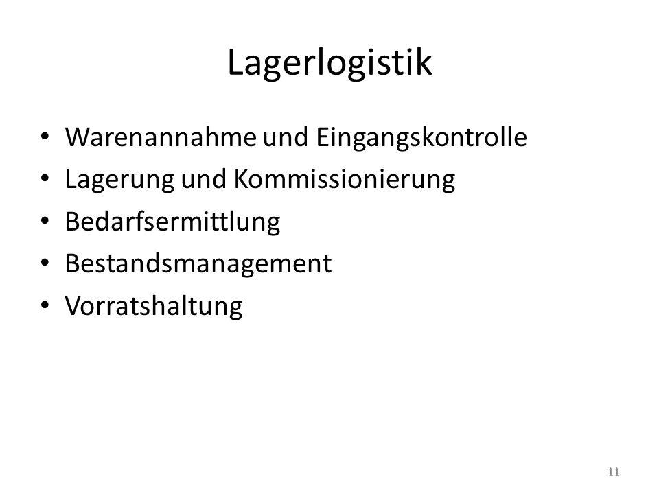 Lagerlogistik Warenannahme und Eingangskontrolle