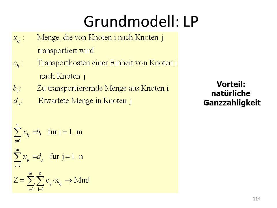 Grundmodell: LP Vorteil: natürliche Ganzzahligkeit