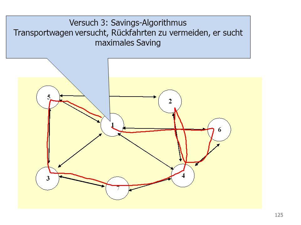 Versuch 3: Savings-Algorithmus