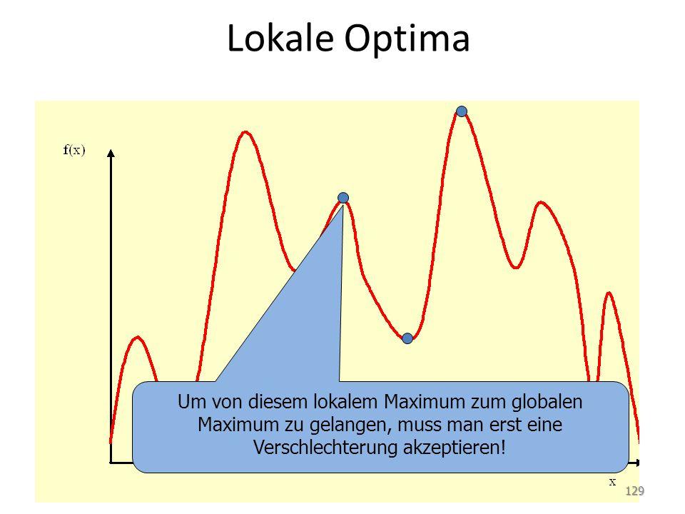 Lokale Optima Um von diesem lokalem Maximum zum globalen Maximum zu gelangen, muss man erst eine Verschlechterung akzeptieren!