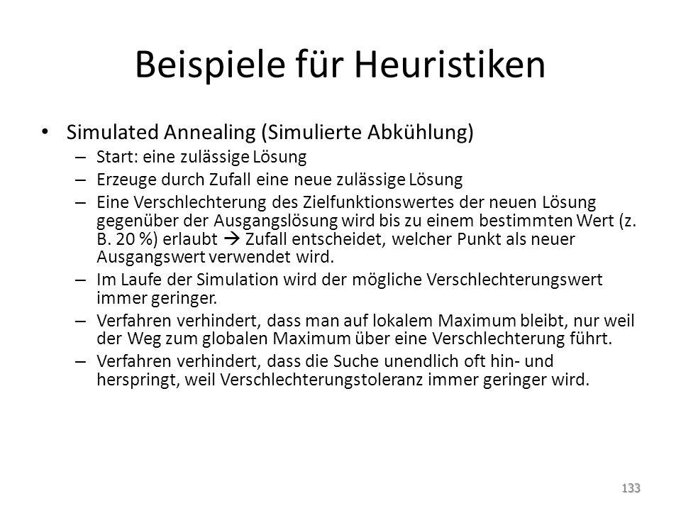 Beispiele für Heuristiken