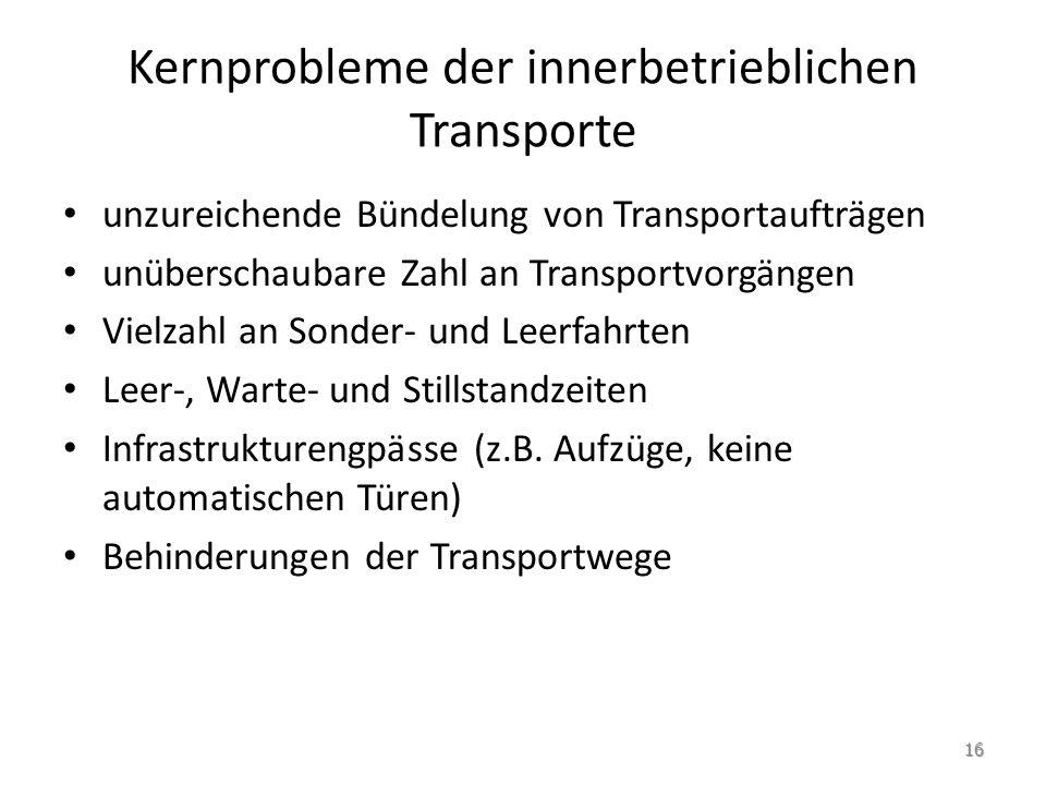 Kernprobleme der innerbetrieblichen Transporte