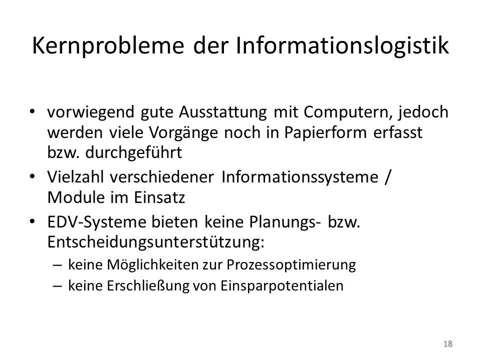 Kernprobleme der Informationslogistik