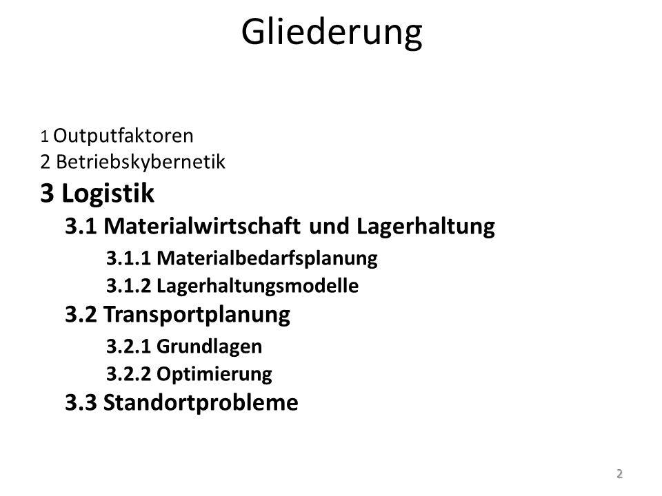 Gliederung 3 Logistik 3.1.1 Materialbedarfsplanung