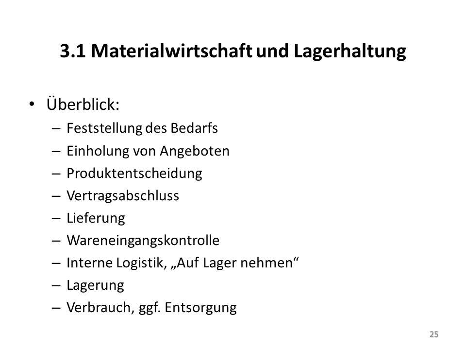 3.1 Materialwirtschaft und Lagerhaltung