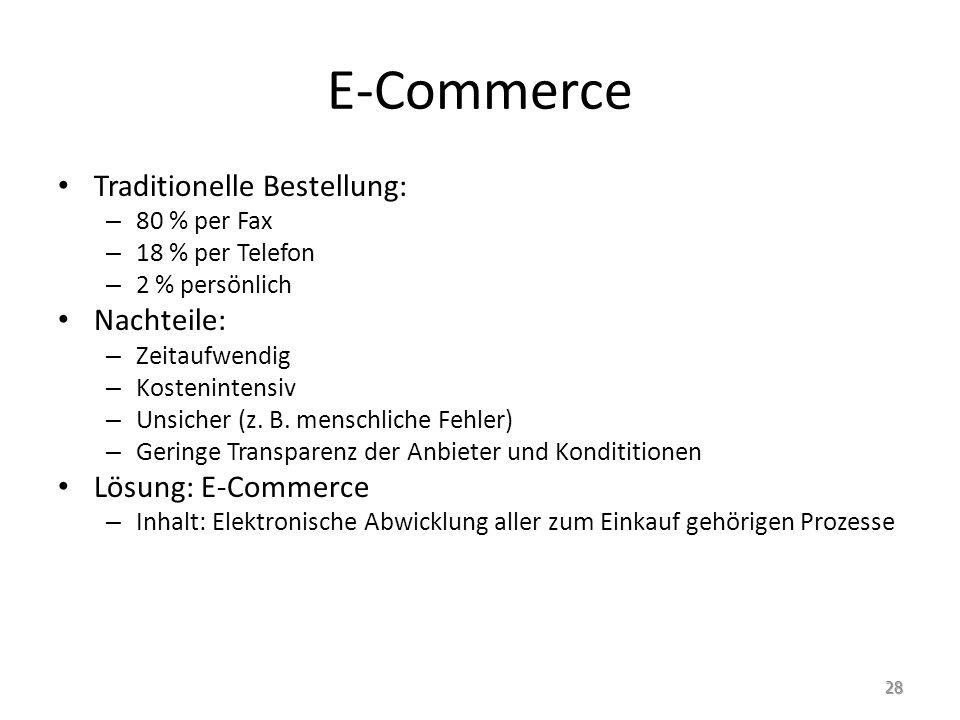 E-Commerce Traditionelle Bestellung: Nachteile: Lösung: E-Commerce