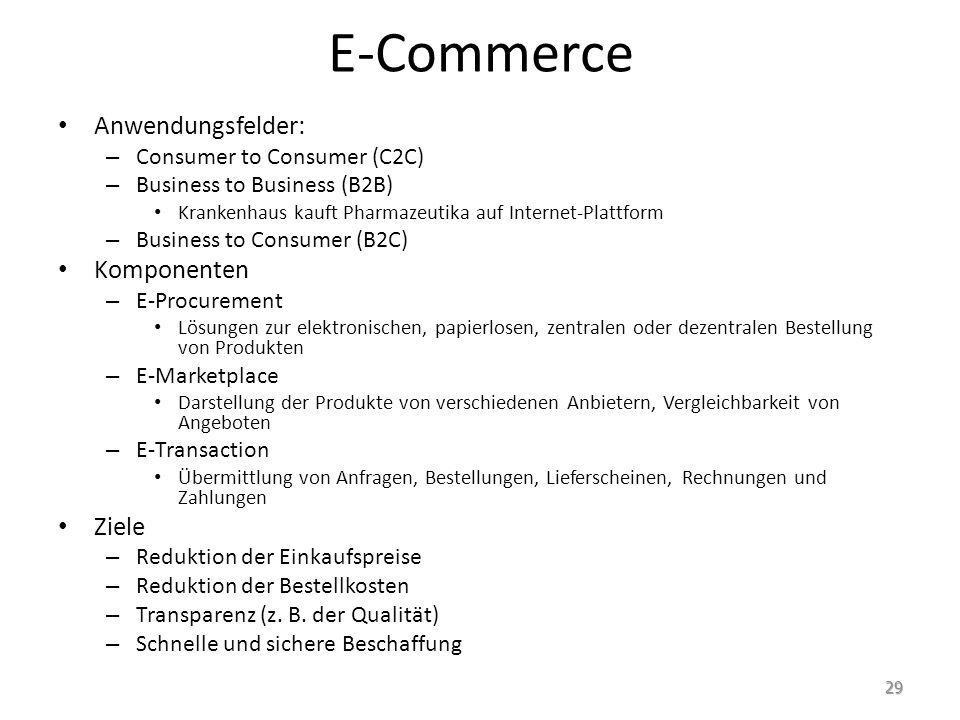 E-Commerce Anwendungsfelder: Komponenten Ziele