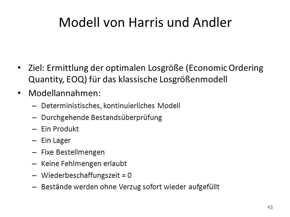 Modell von Harris und Andler