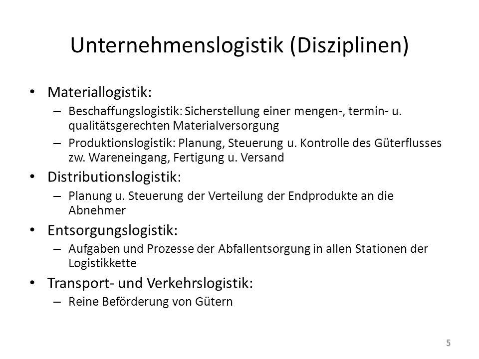 Unternehmenslogistik (Disziplinen)