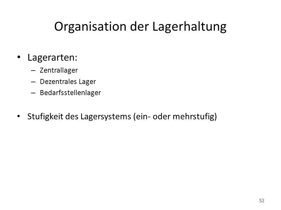 Organisation der Lagerhaltung
