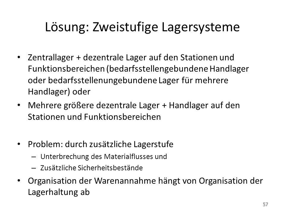 Lösung: Zweistufige Lagersysteme