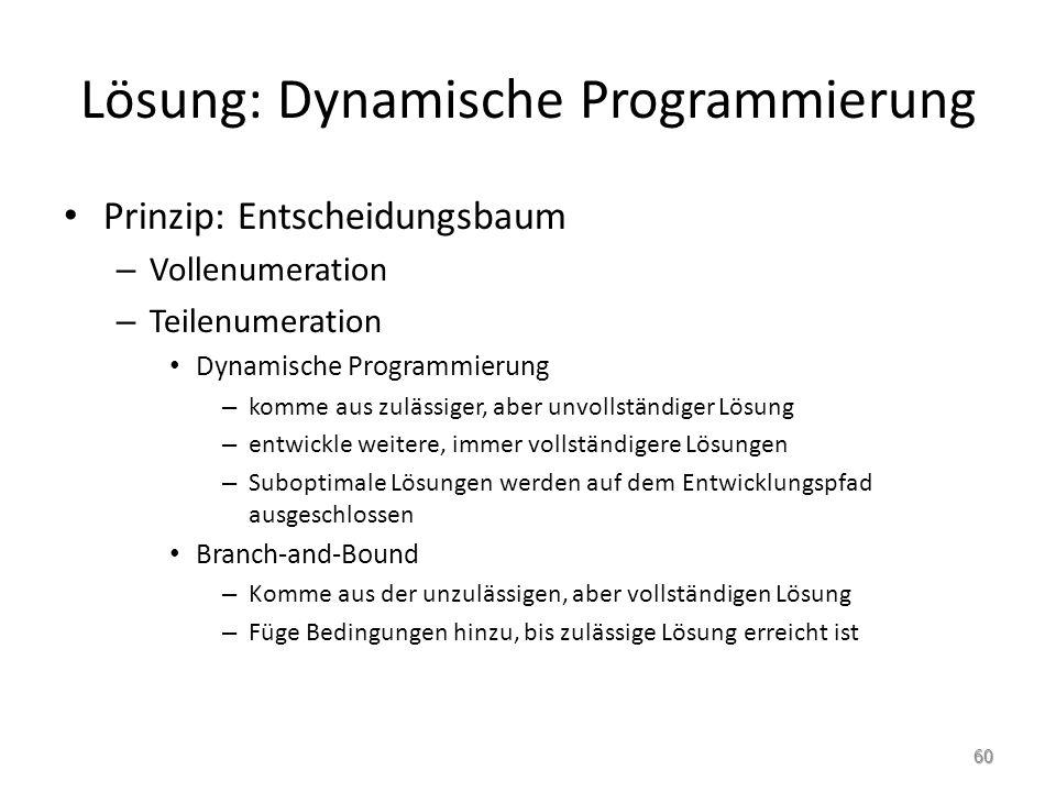 Lösung: Dynamische Programmierung