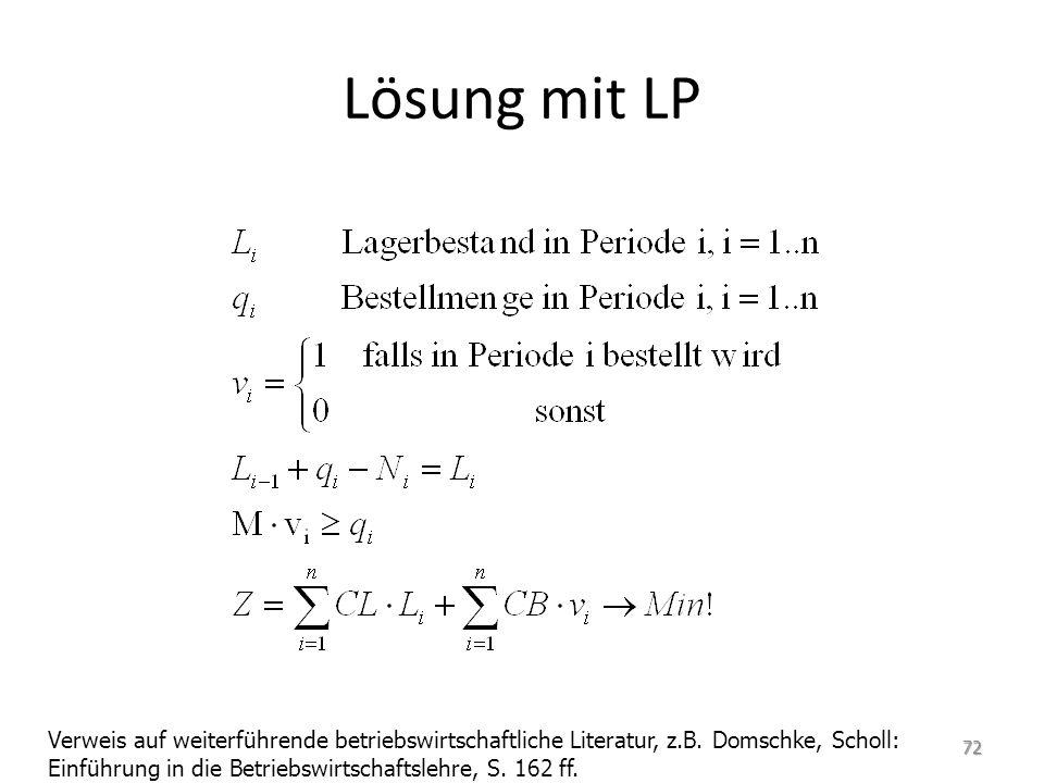 Lösung mit LP
