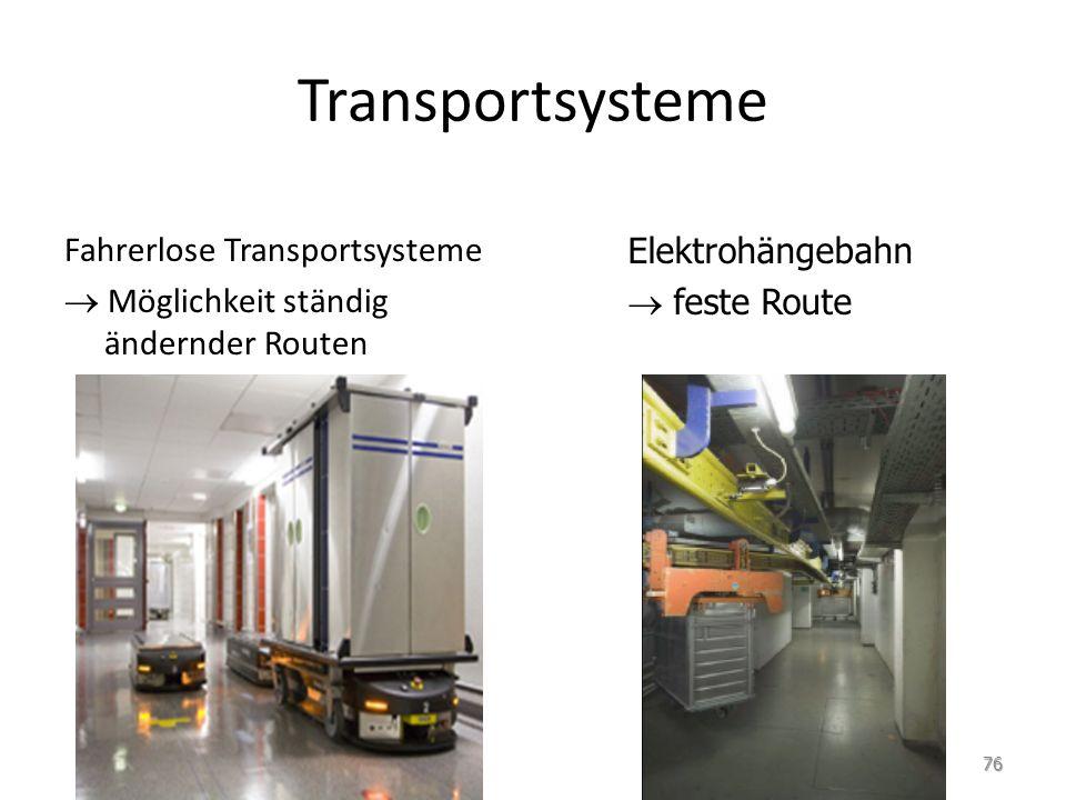 Transportsysteme Fahrerlose Transportsysteme  Möglichkeit ständig ändernder Routen Elektrohängebahn.