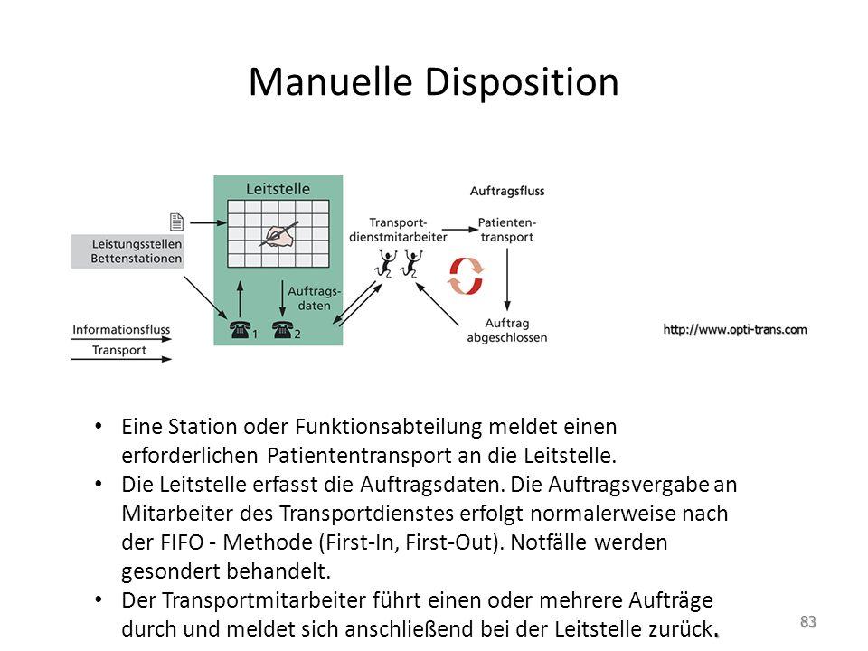 Manuelle Disposition Eine Station oder Funktionsabteilung meldet einen erforderlichen Patiententransport an die Leitstelle.