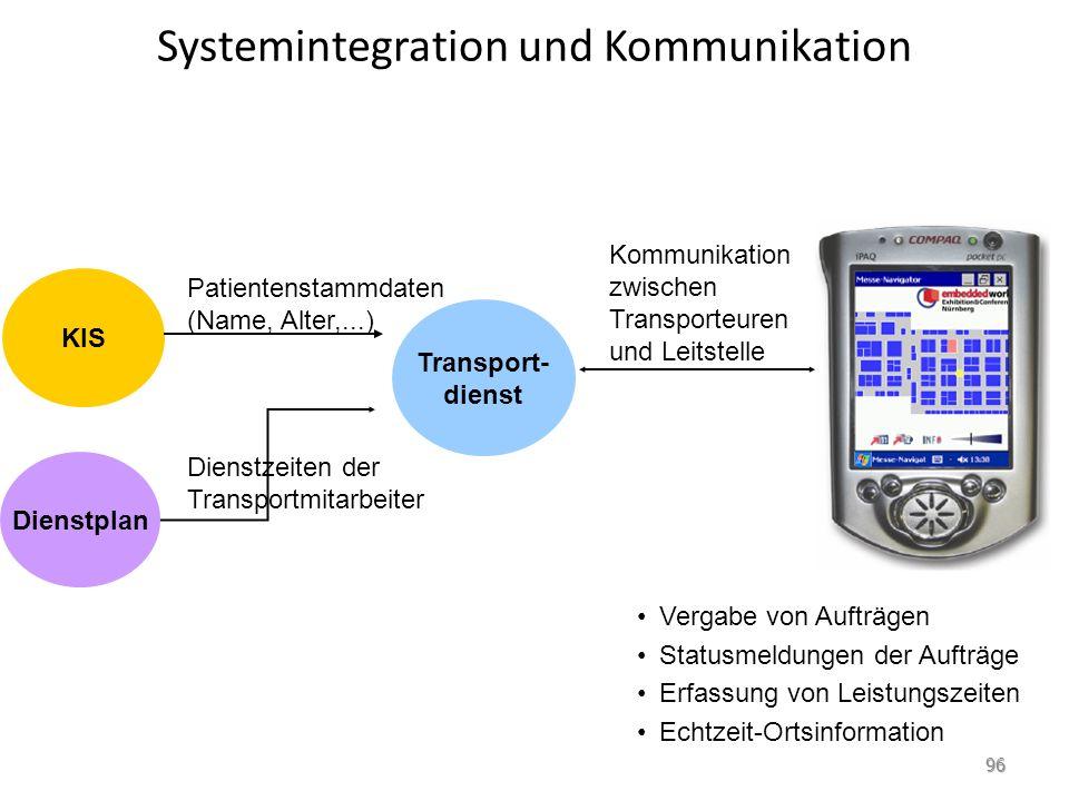 Systemintegration und Kommunikation