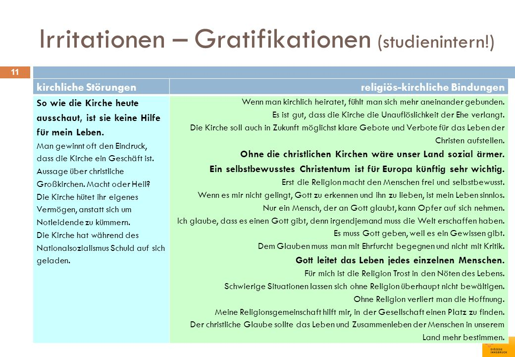 Irritationen – Gratifikationen (studienintern!)