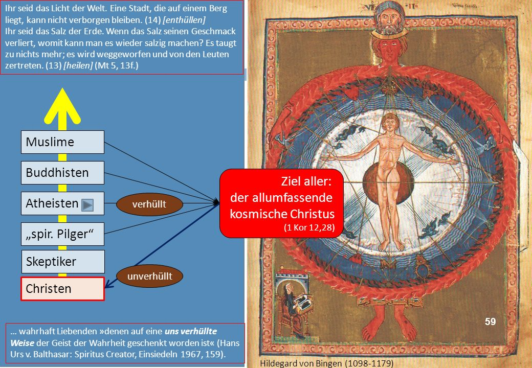 Ziel aller: der allumfassende kosmische Christus (1 Kor 12,28)