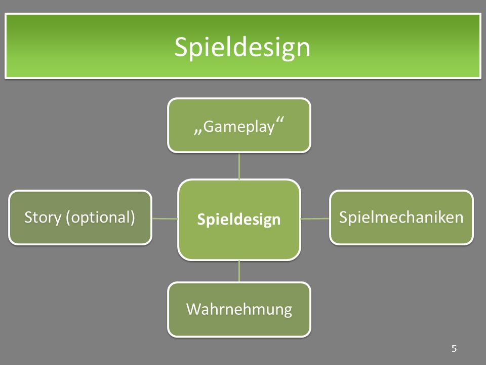 "Spieldesign ""Gameplay Spielmechaniken Spieldesign Story (optional)"